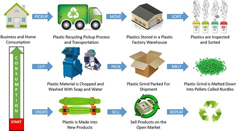 Ecopod E1 Home Recycling Center 2 by Plastics Recycling American Sustainable Recycling