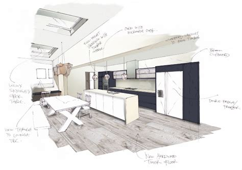 Commercial Kitchen Design Layout Presentation Drawings Studio Beekhuis