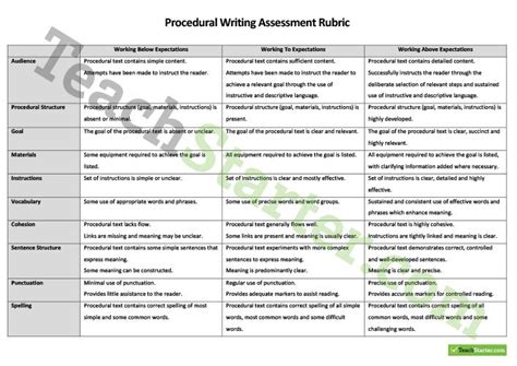 5th grade essay sles procedural writing sles grade 6 28 images 25 best