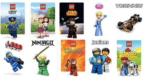 lego themes list test