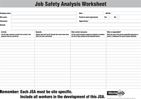 activity hazard analysis template activity hazard analysis template template design pertaining to activity hazard analysis