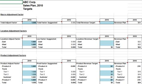 3 Daily Sales Action Plan Template Excel Sales Target Template Excel