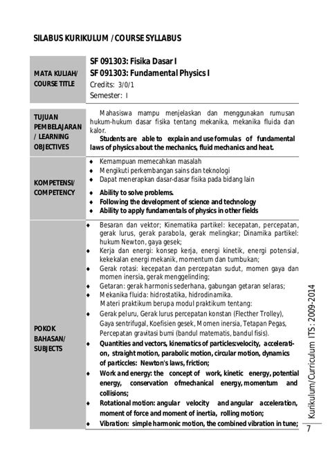 Elektromagnetika Teknologi silabus fisika indo 2009 2014 indo inggris
