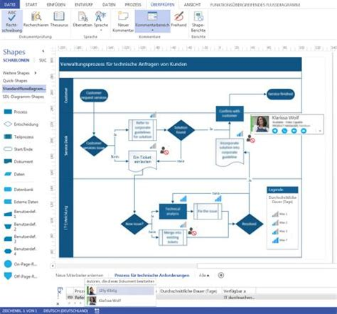 visio shape definitions flussdiagramm software f 252 r teams visio professional 2016