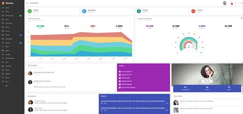 30 Amazing Responsive Angular Js Admin Templates Autos Post Angular Bootstrap Template