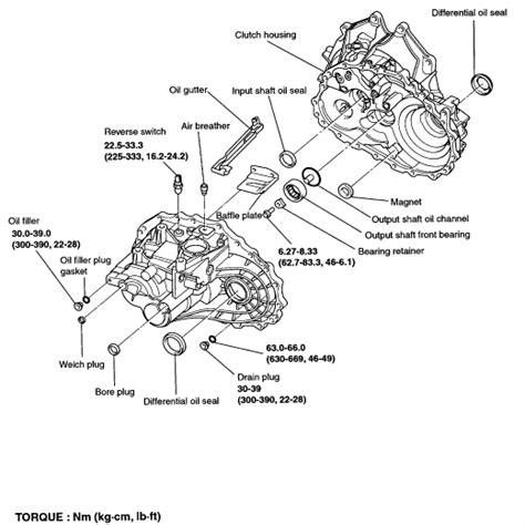 book repair manual 1998 hyundai tiburon auto manual where do i fill the transmission fluid in my 2003 hyundai tiburon 4 cyl