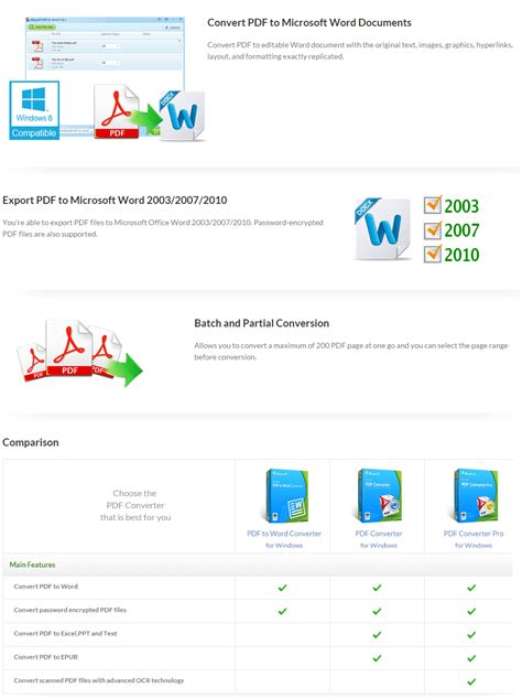convert pdf to word product key iskysoft pdf to word converter 20 off coupon 100 worked