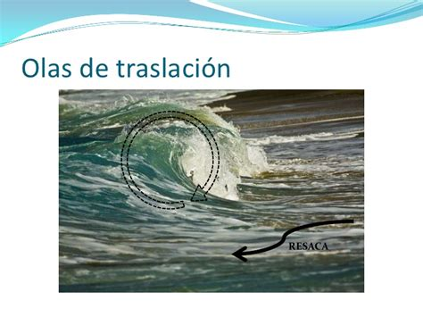 olas oscilacion y traslacion descripci 243 n de los sitios tur 237 sticos costeros