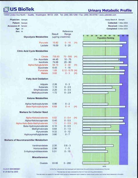 Genova Stool Test by 77 Cdsa Stool Test Genova Cdsa 20 Digestive Stool