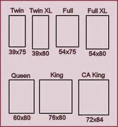what size is a king mattress mattress size chart place to start your project is