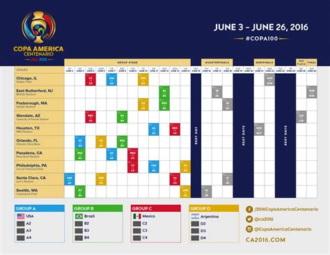 Calendario Eliminatorias Conmebol Rusia 2018 Pdf Para Tener En Cuenta Los Equipos Que Dar 225 N Vida A La Copa