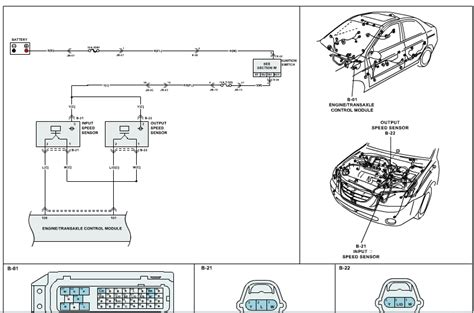 kia 3 5 fuse box get free image about wiring diagram