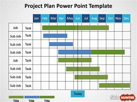 5 Gantt Chart Templates Excel Powerpoint Pdf Google Sheets Templates Vip Design Project Plan Template Excel