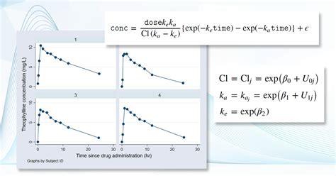 design effect multilevel models nonlinear multilevel mixed effects models new in stata 15