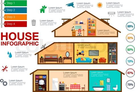 house infographics with cutaway view of a storey