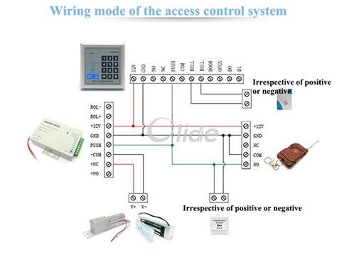 Power Supply 12v 3a Utk Rfid Access Door Lock 3 dc12v 3a door access system switch power supply
