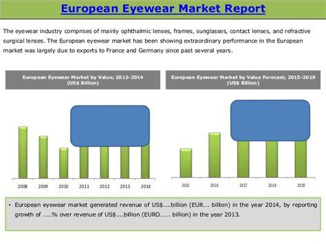 european eyewear market trends and opportunities 2015