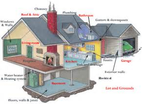 home inspections homefront professional home inspections veteran owned