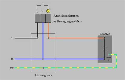 Welche Batterie Für Welches Auto by Bewegungsmelder Schaltet Sofort Wieder Ab Wieso Licht