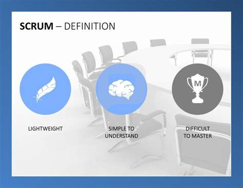 template for powerpoint definition professional scrum powerpoint templates scrum definition