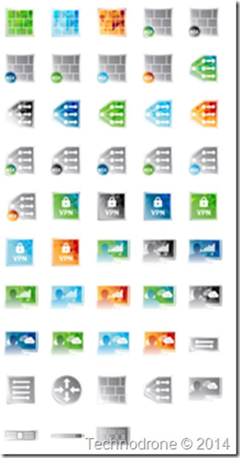 how much is visio the unofficial vmware visio stencils technodrone