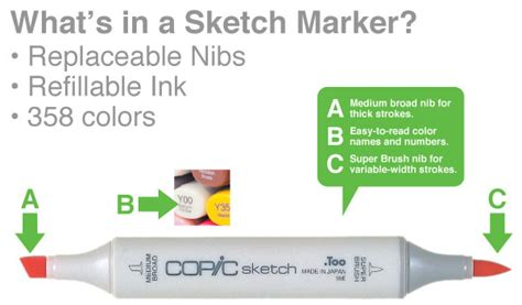 Sale Copic Sketch Plastic For 12 Pcs copic sketch marker pen 72 color markers set a b c d e japan gift ems ebay