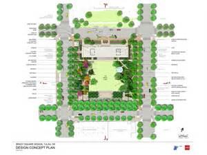 Landscape architecture for landscape architect kalamazoo and landscape