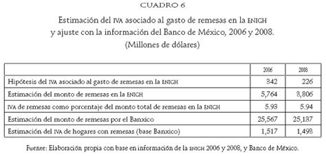 ingresos exentos de iva vlex mxico contribuci 243 n de las remesas a los ingresos p 250 blicos en m 233 xico