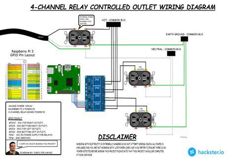 custom feed on website wiring diagrams wiring