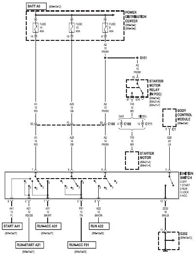 2003 jeep kj liberty wiring diagram
