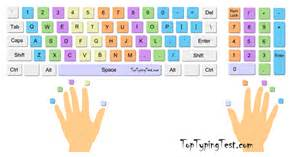 how to improve your number typing skills toptypingtest