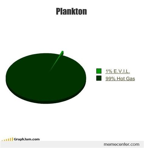 Plankton Meme - plankton by ben meme center