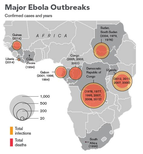 ebola virus outbreak 2014 posted 7th july 2014 by tri to