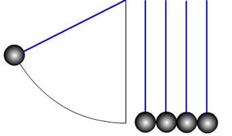 newton swing newton s cradle by ron kurtus physics lessons school