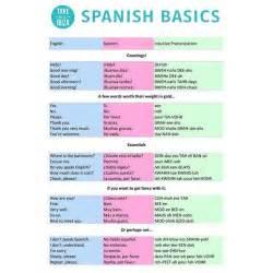 spanish basics south america pinterest spanish