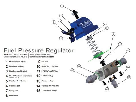 Pressure Fuel Pengukur Tekanan Fuel saab fuel pressure diagram wiring diagram