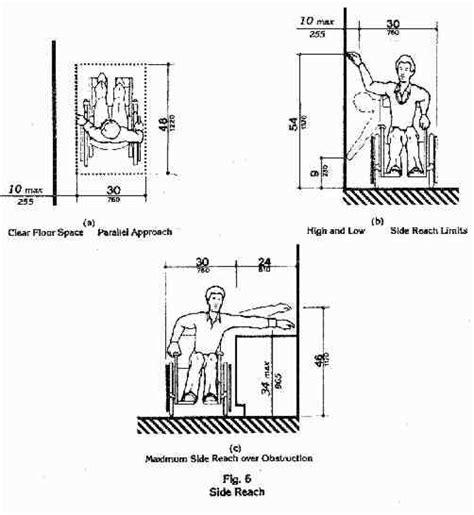 ada bathroom sink requirements 45 32 200 50 ada sink height what is the ada maximum