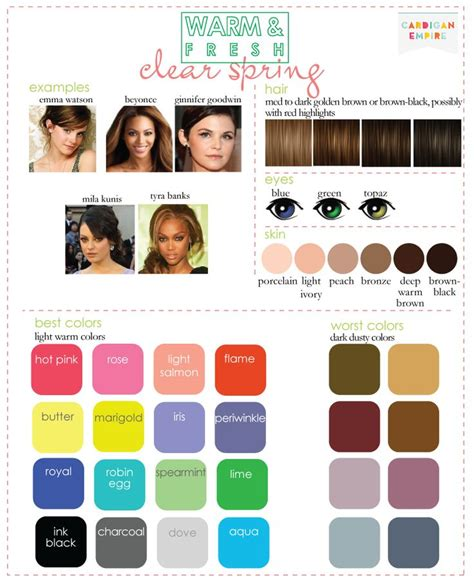 worst colors best and worst colors clear spring color complexion