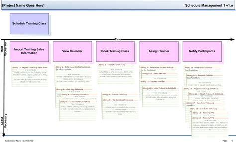 agile storyboard template agile