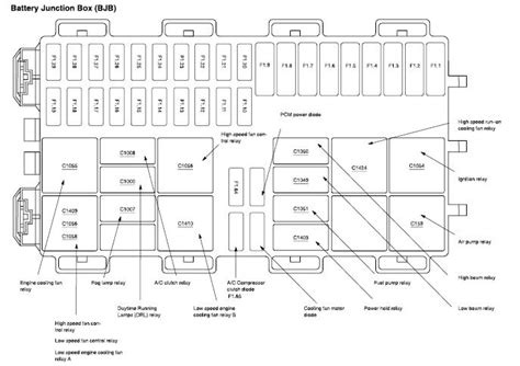 2000 ford focus fuse diagram 2006 ford focus fuse box fuse box and wiring diagram