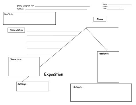 plot diagram story plot line worksheet www pixshark images