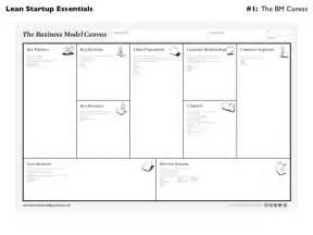 Lean Canvas Template by Lean Canvas Process And Exles