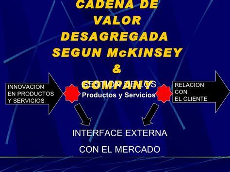 cadena de valor segun mckinsey productos