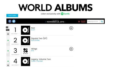 blackpink itunes b a p blackpink and bts top billboard s world album