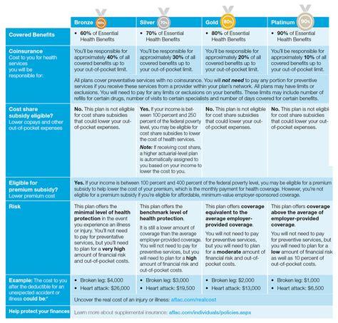 coles house insurance quote compare health insurance plans louisiana 44billionlater