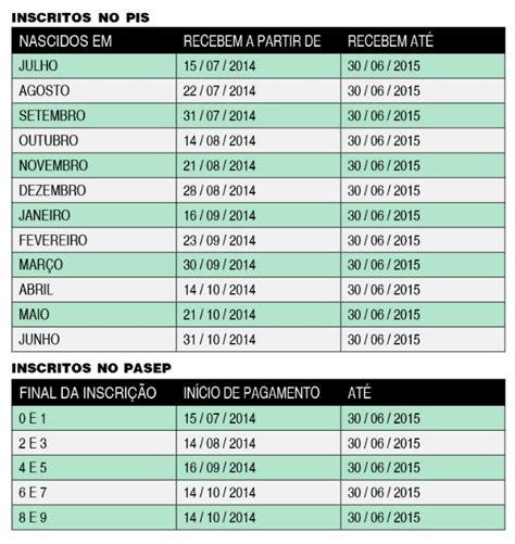 Calendario D Pis Sindmetal 187 Pis Sindicato Dos Metal 250 Rgicos De Osasco E