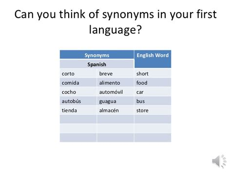 theme synonym in spanish synonyms and antonyms