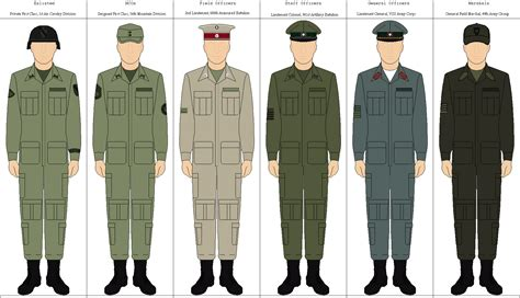 military uniform templates for photoshop rank insignia and uniforms thread page 81 alternate