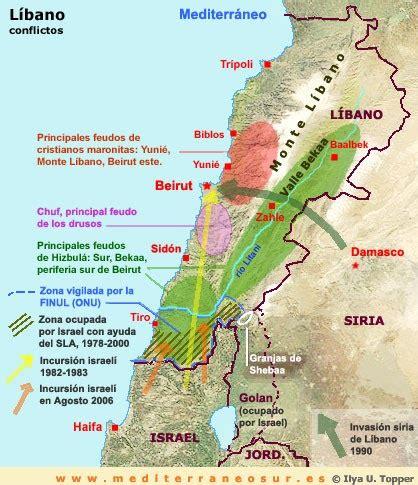 H Mes Kd el internacional estructura politica libano