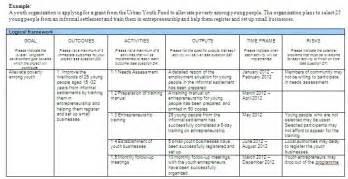 logical framework urban youth fund application form